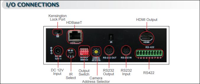 LUMENS VC-A70H_connessioni