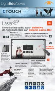 Nuovo LaserAir+ – Il Monitor Interattivo con Sistema Audio Integrato