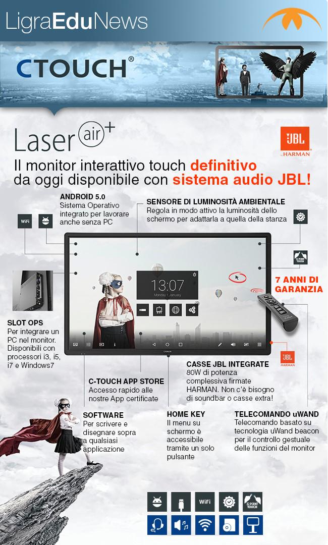 testa_laserair