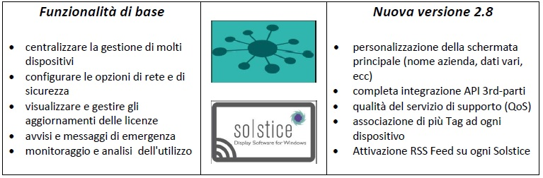 solstice_enterprise_funzionalita