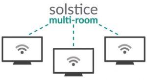 Nuovo Solstice Multiroom per condividere contenuti in più sale riunioni