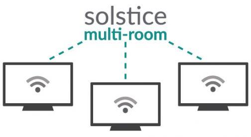 solstice-multi-room